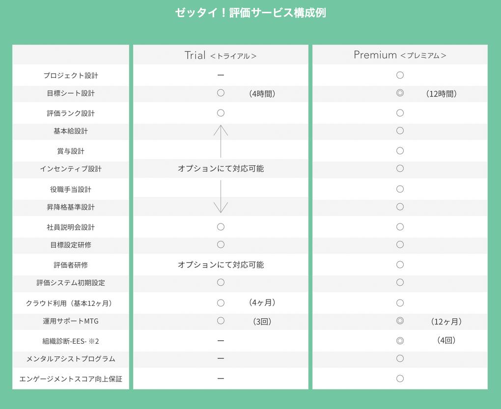 EVENT・CASTING
